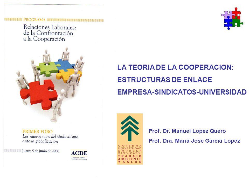 LA TEORIA DE LA COOPERACION: ESTRUCTURAS DE ENLACE EMPRESA-SINDICATOS-UNIVERSIDAD Prof. Dr. Manuel Lopez Quero Prof. Dra. Maria Jose Garcia Lopez