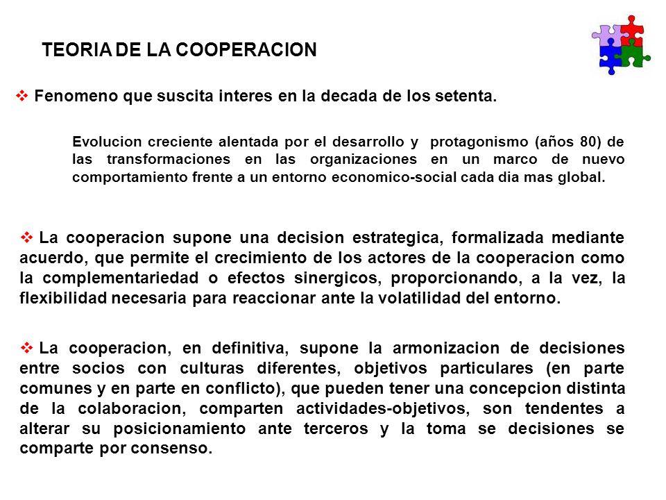 TEORIA DE LA COOPERACION Concepto de Realidad Compleja, entre otras razones, por la profusion de formas organizativas que pueden surgir de la cooperacion.