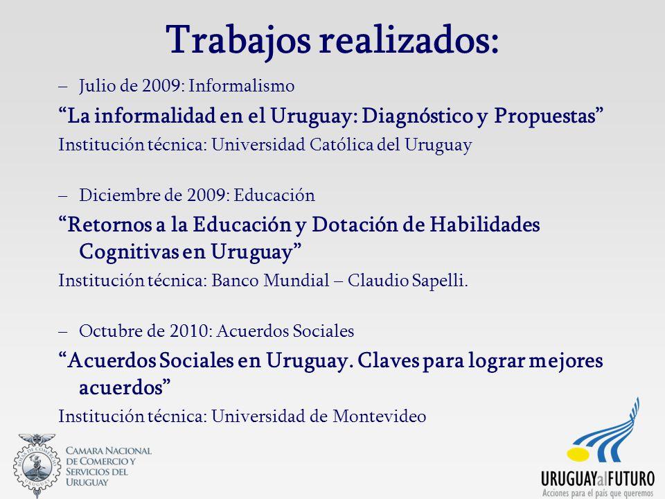 Trabajos realizados: –Julio de 2009: Informalismo La informalidad en el Uruguay: Diagnóstico y Propuestas Institución técnica: Universidad Católica de