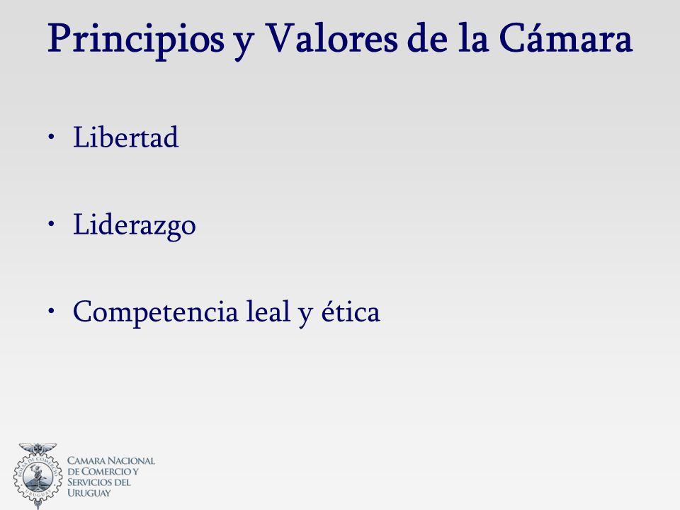 Libertad Liderazgo Competencia leal y ética Principios y Valores de la Cámara