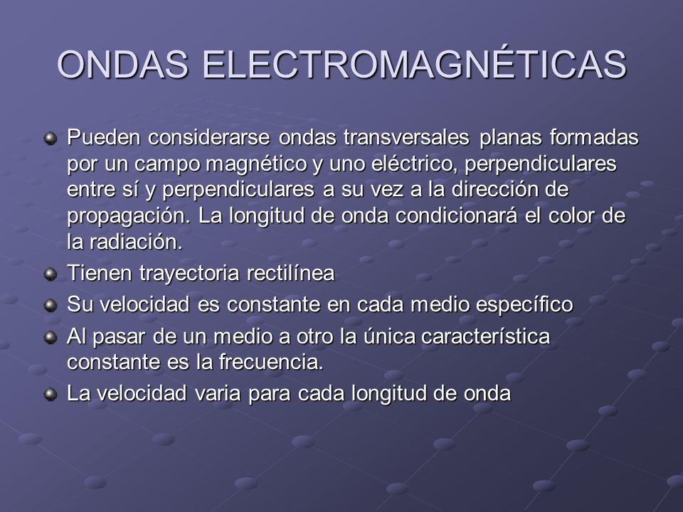 ONDAS ELECTROMAGNÉTICAS Pueden considerarse ondas transversales planas formadas por un campo magnético y uno eléctrico, perpendiculares entre sí y perpendiculares a su vez a la dirección de propagación.