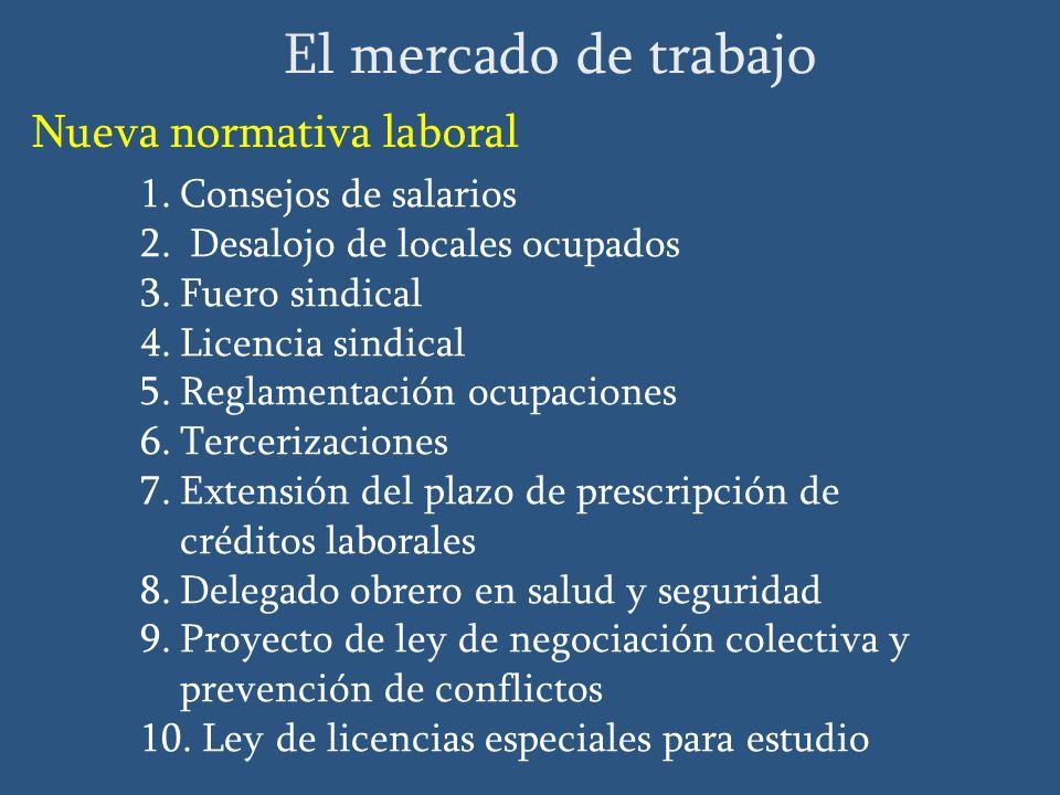 El mercado de trabajo 1.Consejos de salarios 2.