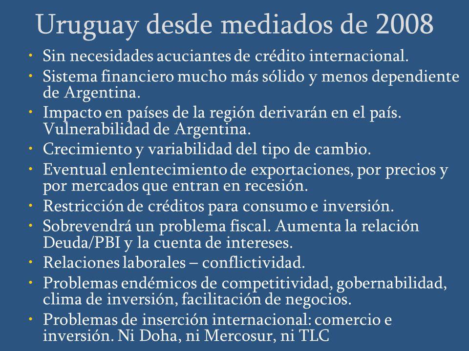 Uruguay desde mediados de 2008 Sin necesidades acuciantes de crédito internacional.