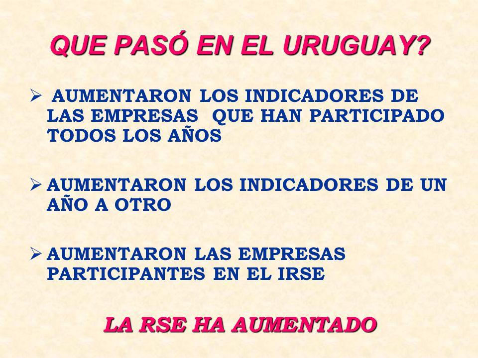 QUE PASÓ EN EL URUGUAY.