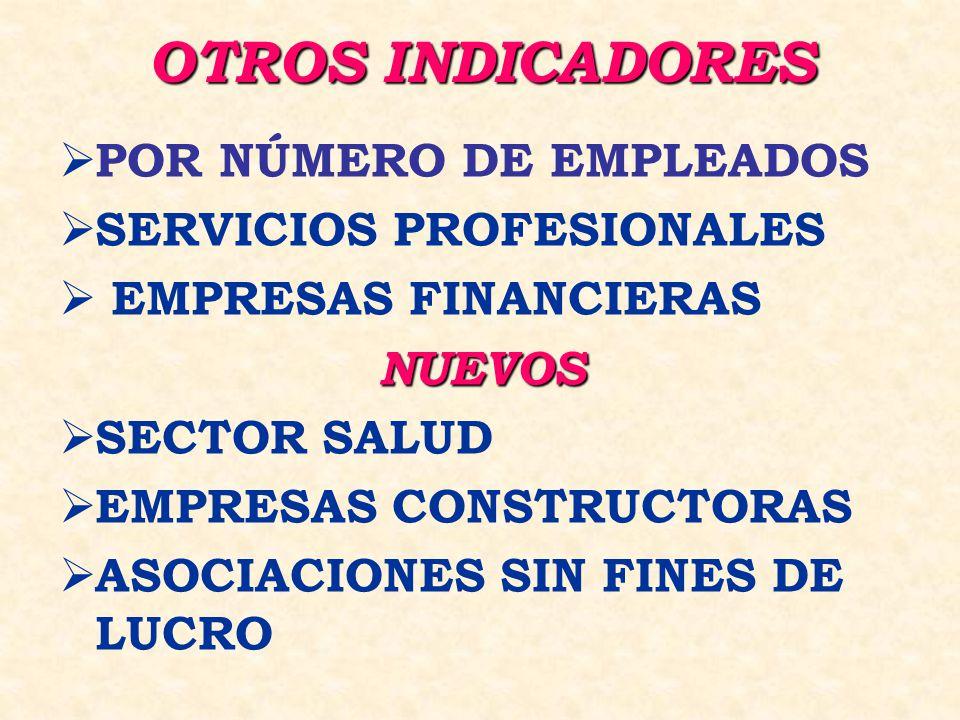 OTROS INDICADORES POR NÚMERO DE EMPLEADOS SERVICIOS PROFESIONALES EMPRESAS FINANCIERASNUEVOS SECTOR SALUD EMPRESAS CONSTRUCTORAS ASOCIACIONES SIN FINES DE LUCRO