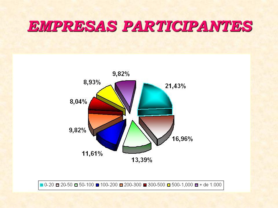 EVOLUCIÓN DE LA RESPONSABILIDAD SOCIAL EMPRESARIAL EN EL URUGUAY