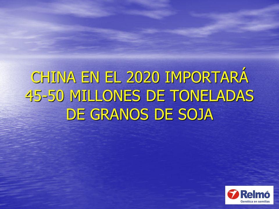 CHINA EN EL 2020 IMPORTARÁ 45-50 MILLONES DE TONELADAS DE GRANOS DE SOJA