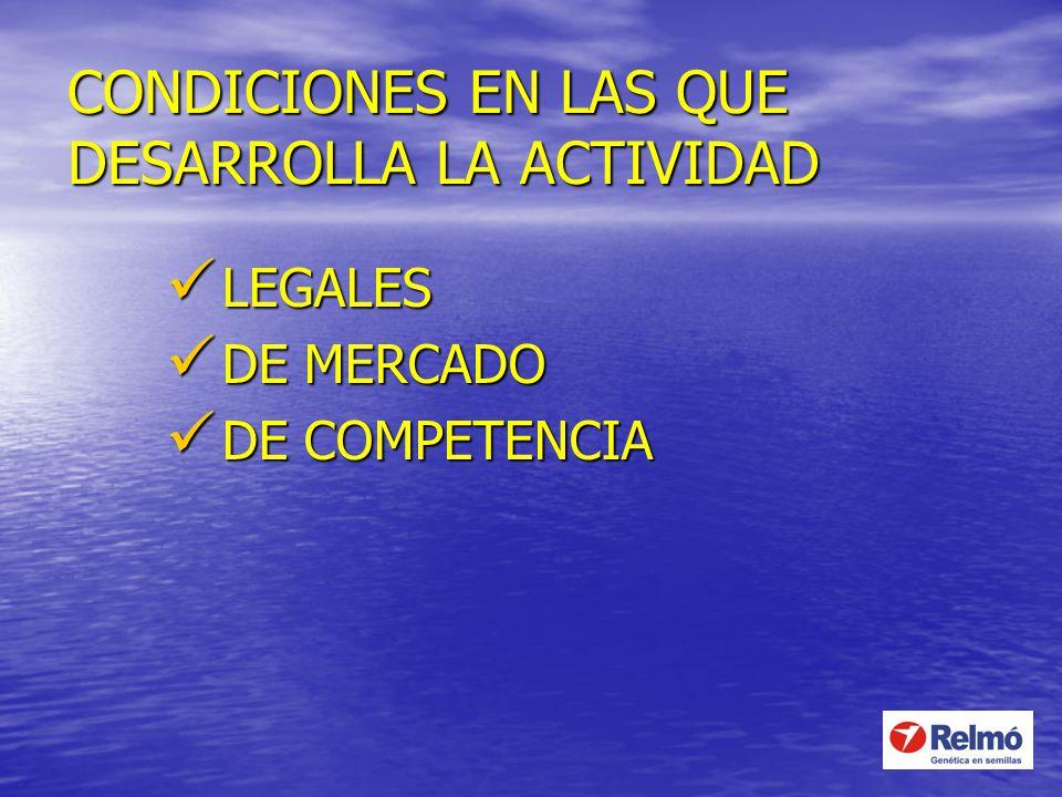 CONDICIONES EN LAS QUE DESARROLLA LA ACTIVIDAD LEGALES LEGALES DE MERCADO DE MERCADO DE COMPETENCIA DE COMPETENCIA
