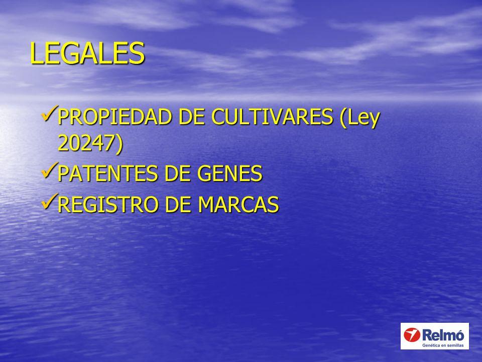 LEGALES PROPIEDAD DE CULTIVARES (Ley 20247) PROPIEDAD DE CULTIVARES (Ley 20247) PATENTES DE GENES PATENTES DE GENES REGISTRO DE MARCAS REGISTRO DE MAR