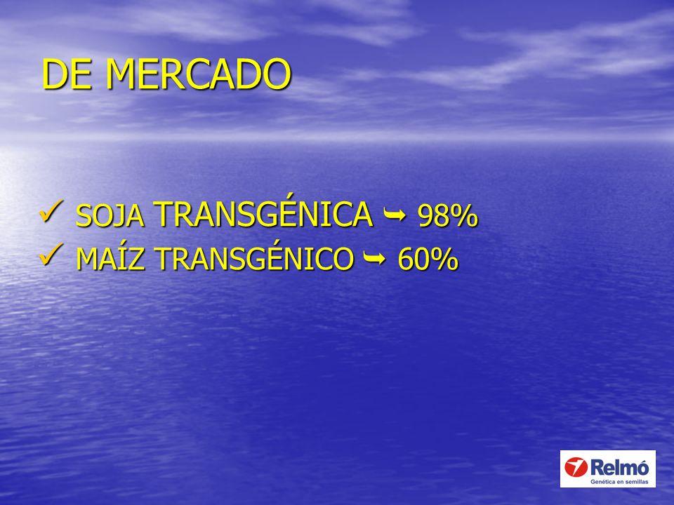 DE MERCADO SOJA TRANSGÉNICA 98% SOJA TRANSGÉNICA 98% MAÍZ TRANSGÉNICO 60% MAÍZ TRANSGÉNICO 60%