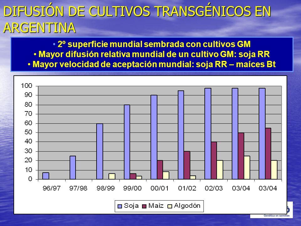 DIFUSIÓN DE CULTIVOS TRANSGÉNICOS EN ARGENTINA 2º superficie mundial sembrada con cultivos GM Mayor difusión relativa mundial de un cultivo GM: soja R