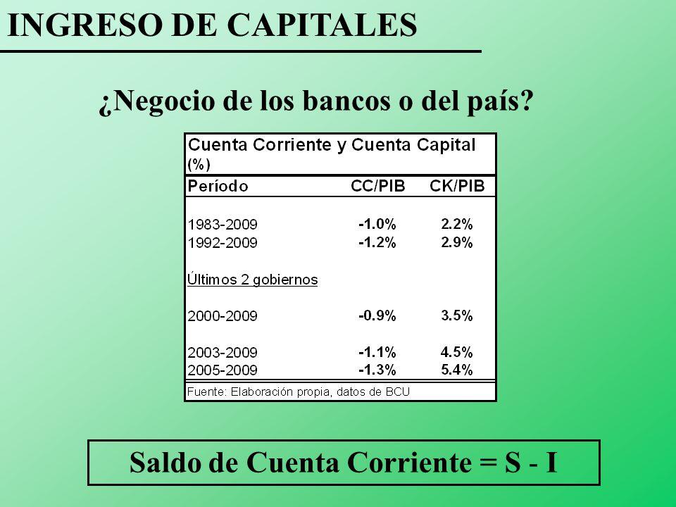 ¿Negocio de los bancos o del país INGRESO DE CAPITALES Saldo de Cuenta Corriente = S - I