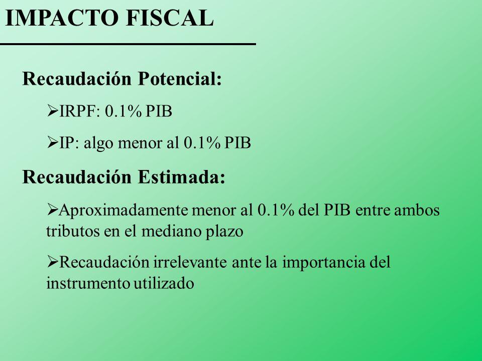IMPACTO FISCAL Recaudación Potencial: IRPF: 0.1% PIB IP: algo menor al 0.1% PIB Recaudación Estimada: Aproximadamente menor al 0.1% del PIB entre ambos tributos en el mediano plazo Recaudación irrelevante ante la importancia del instrumento utilizado
