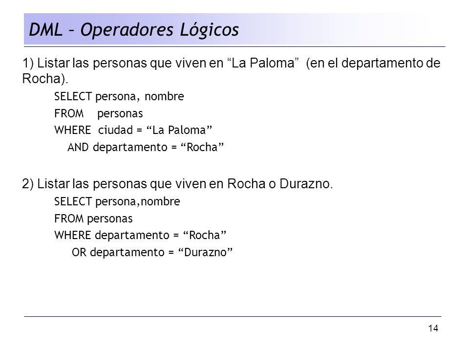 14 DML – Operadores Lógicos 1) Listar las personas que viven en La Paloma (en el departamento de Rocha).