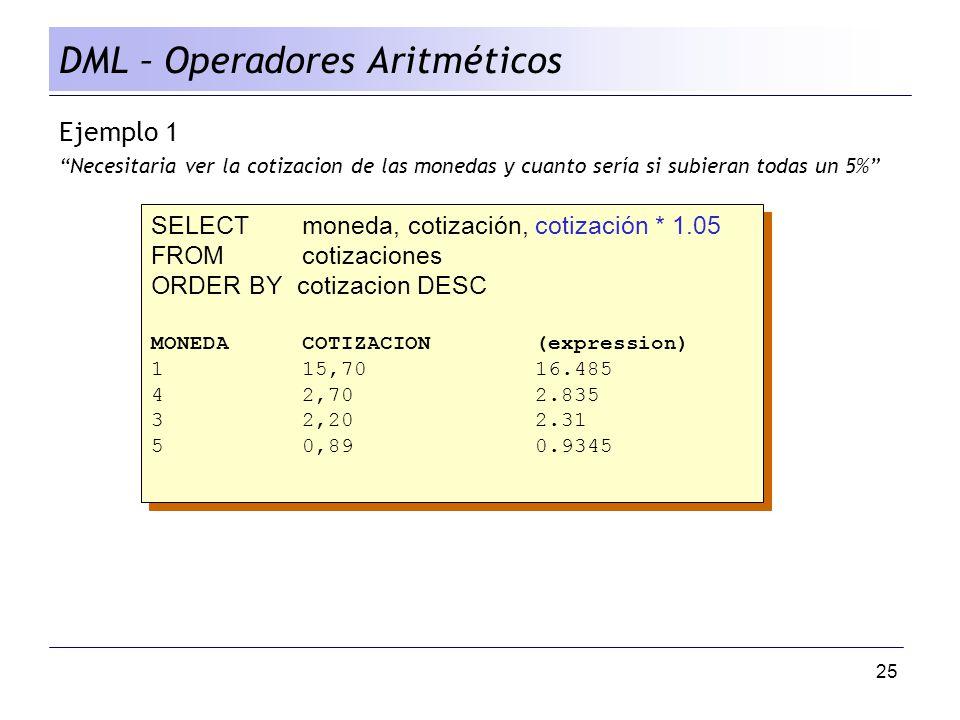 25 DML – Operadores Aritméticos Ejemplo 1 Necesitaria ver la cotizacion de las monedas y cuanto sería si subieran todas un 5% SELECT moneda, cotización, cotización * 1.05 FROM cotizaciones ORDER BY cotizacion DESC MONEDACOTIZACION(expression) 115,7016.485 42,702.835 32,202.31 50,890.9345 SELECT moneda, cotización, cotización * 1.05 FROM cotizaciones ORDER BY cotizacion DESC MONEDACOTIZACION(expression) 115,7016.485 42,702.835 32,202.31 50,890.9345