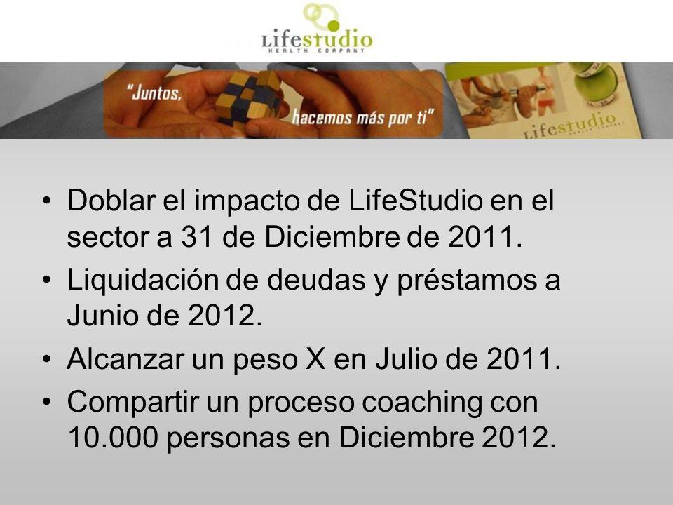 Doblar el impacto de LifeStudio en el sector a 31 de Diciembre de 2011.