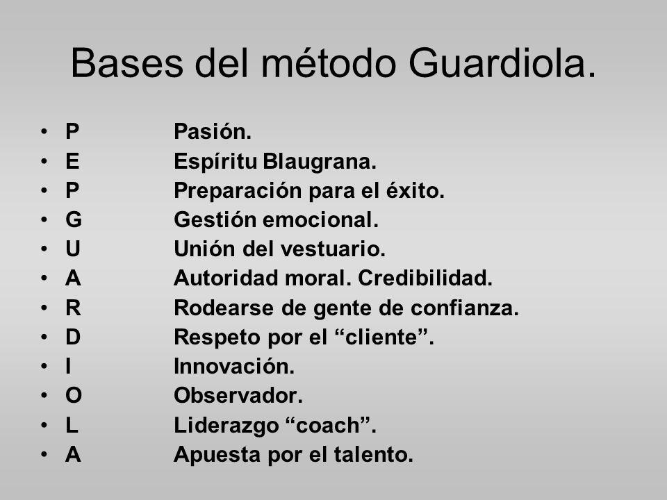 Bases del método Guardiola.PPasión. EEspíritu Blaugrana.