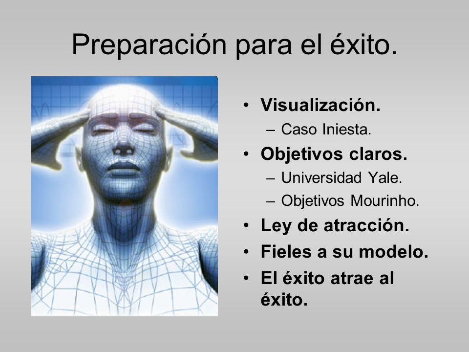 Preparación para el éxito.Visualización. –Caso Iniesta.