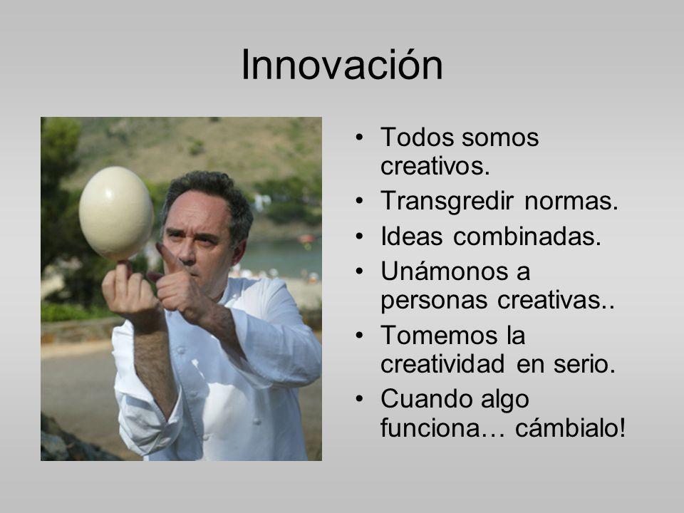 Innovación Todos somos creativos.Transgredir normas.