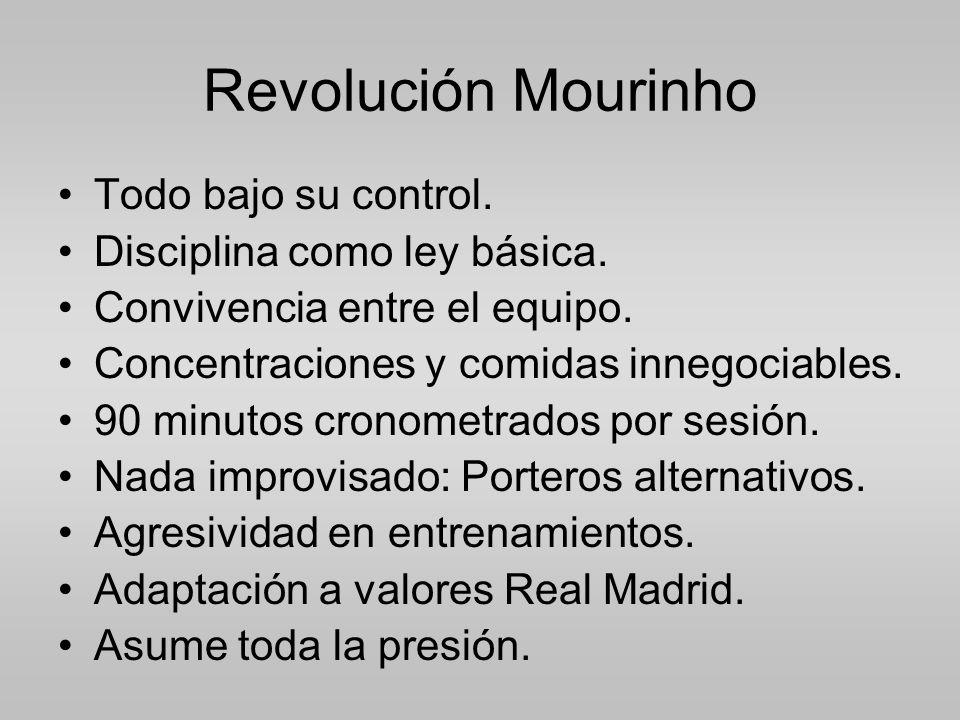 Revolución Mourinho Todo bajo su control.Disciplina como ley básica.