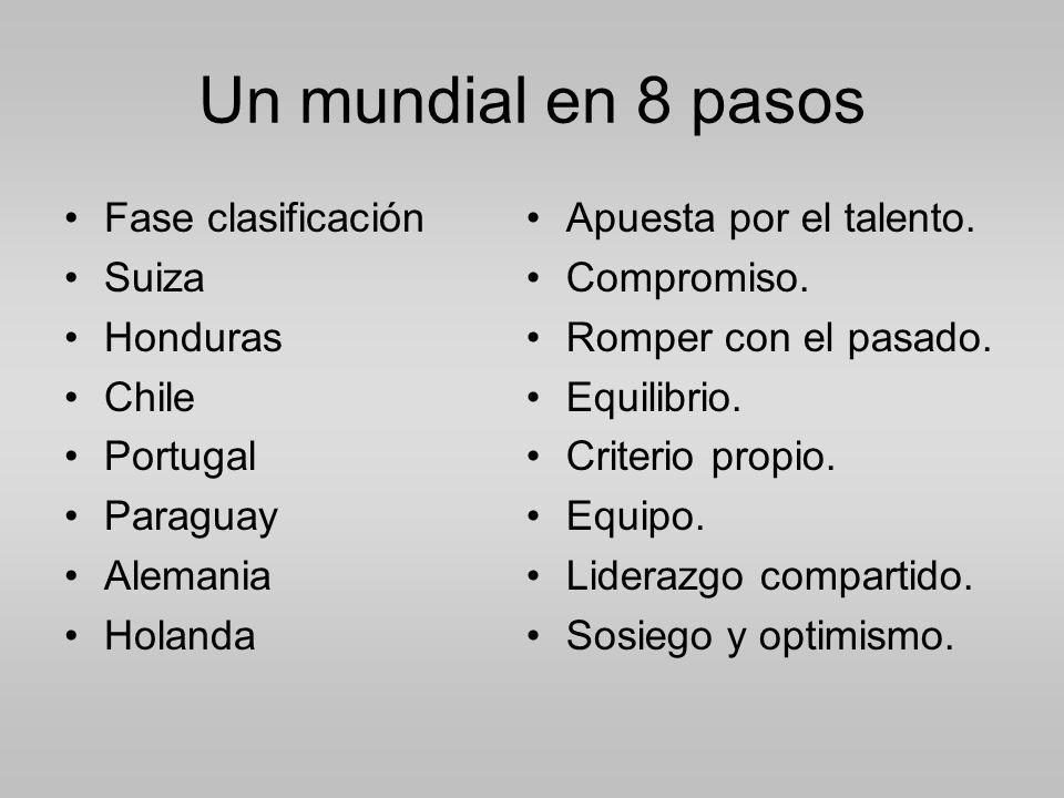 Un mundial en 8 pasos Fase clasificación Suiza Honduras Chile Portugal Paraguay Alemania Holanda Apuesta por el talento.