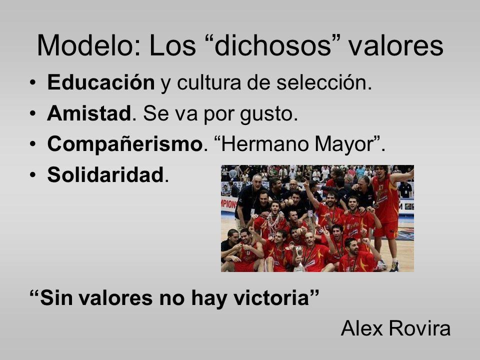 Modelo: Los dichosos valores Educación y cultura de selección.