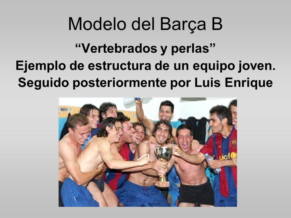 Modelo del Barça B Vertebrados y perlas Ejemplo de estructura de un equipo joven.