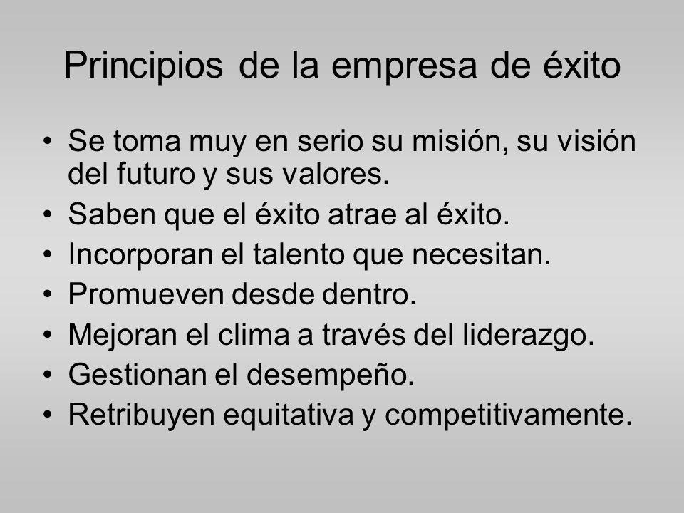 Principios de la empresa de éxito Se toma muy en serio su misión, su visión del futuro y sus valores.
