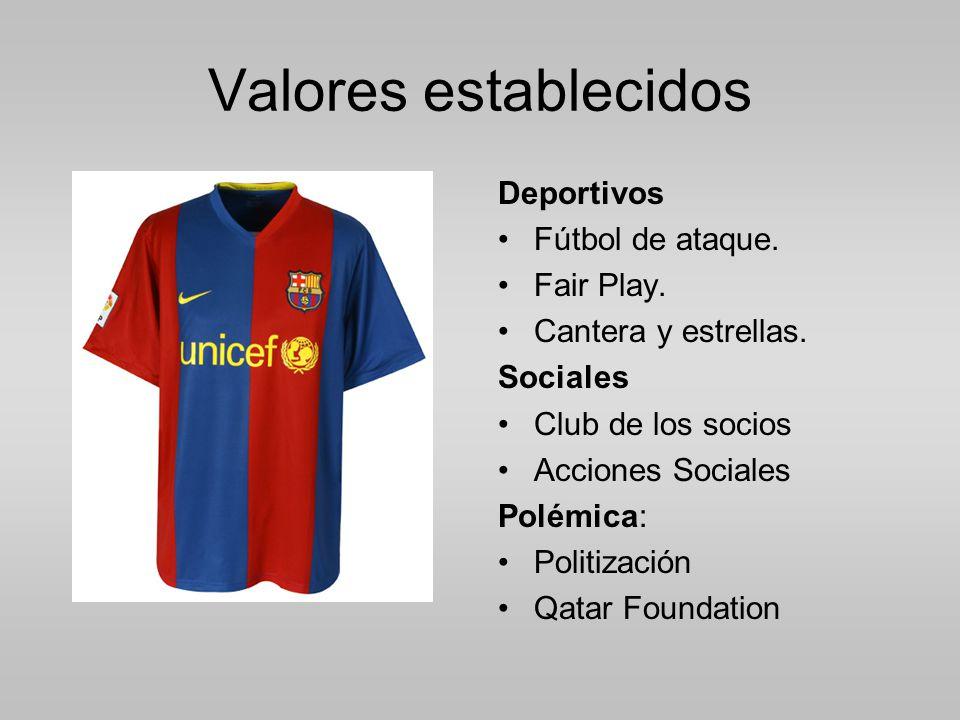 Valores establecidos Deportivos Fútbol de ataque.Fair Play.