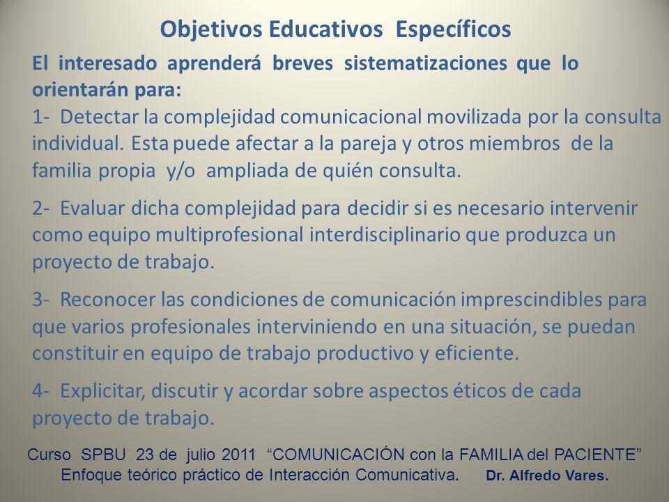 Objetivos Educativos Específicos El interesado aprenderá breves sistematizaciones que lo orientarán para: 1- Detectar la complejidad comunicacional mo