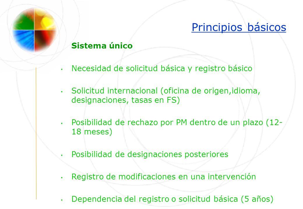 Principios básicos Sistema único Necesidad de solicitud básica y registro básico Solicitud internacional (oficina de origen,idioma, designaciones, tas