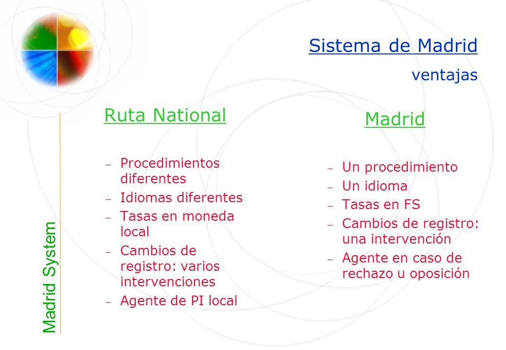 Madrid System Sistema de Madrid ventajas Ruta National – Procedimientos diferentes – Idiomas diferentes – Tasas en moneda local – Cambios de registro: