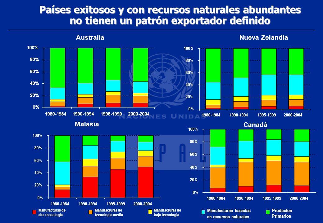 Miembros Mayores Usuarios en 2005 Alemania5,802 17.3% Francia3,497 10.4% Estados Unidos2,847 8.5% Benelux2,426 7.2% Italia2,340 7.0% Suiza 2,235 6.7% Comunidad Europea1,852 5.5% China1,334 4.0% Austria1,190 3.6% Reino Unido 1,014 3.0% Japón 893 2.7% España 853 2.5% Australia 852 2.5%