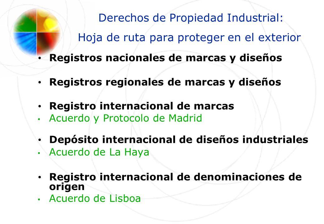 Derechos de Propiedad Industrial: Hoja de ruta para proteger en el exterior (2) Registro internacional de denominaciones de origen Acuerdo de Lisboa Solicitud nacional de patente Solicitud regional de patente Solicitud internacional PCT