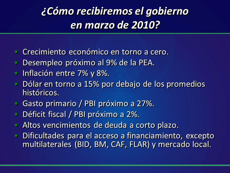 ¿Cómo recibiremos el gobierno en marzo de 2010? Crecimiento económico en torno a cero. Desempleo próximo al 9% de la PEA. Inflación entre 7% y 8%. Dól