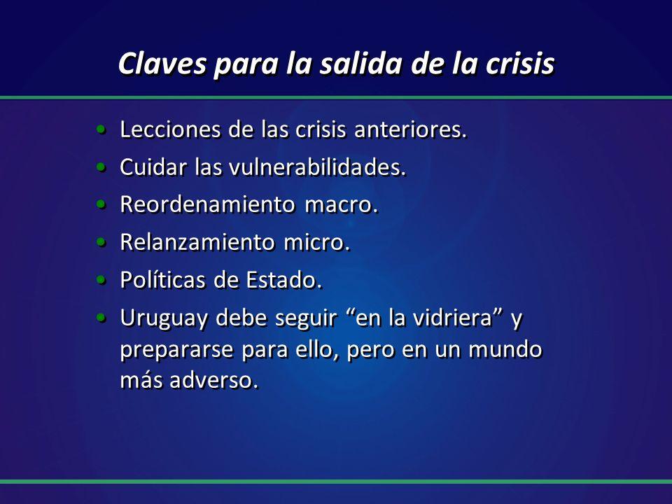 Claves para la salida de la crisis Lecciones de las crisis anteriores. Cuidar las vulnerabilidades. Reordenamiento macro. Relanzamiento micro. Polític
