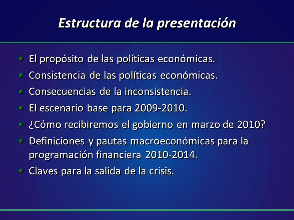 Estructura de la presentación El propósito de las políticas económicas. Consistencia de las políticas económicas. Consecuencias de la inconsistencia.
