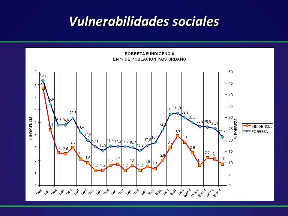 El fisco en el año 2010 En principio y en el escenario base, existen márgenes para una salida de la crisis sin traumatismos, pero con muchas dudas: -Déficit fiscal de 2009, ¿ahora en 2% del PBI?.