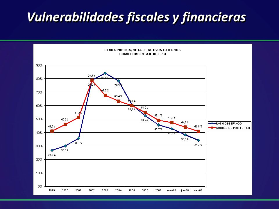 Vulnerabilidades fiscales y financieras