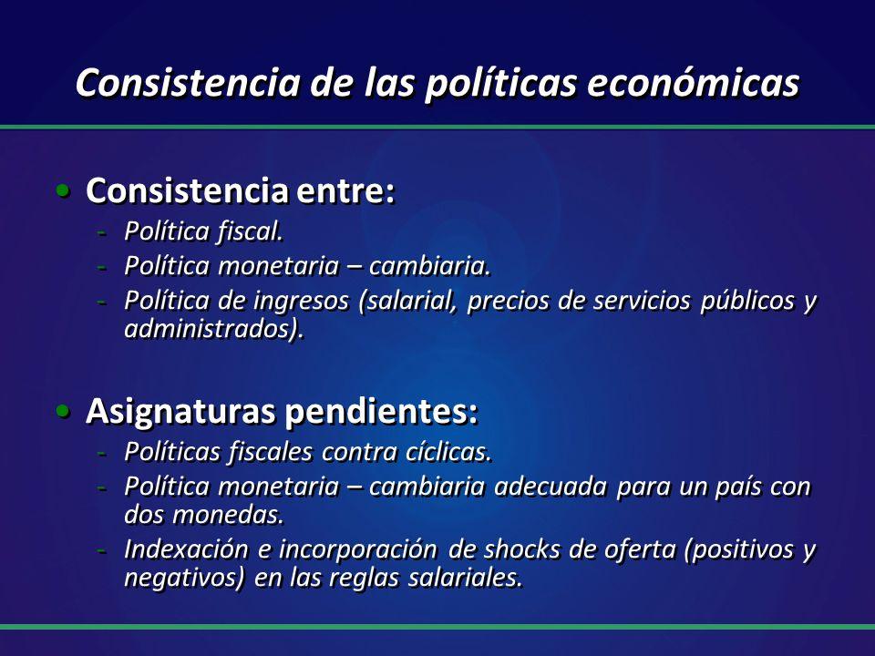 Consistencia de las políticas económicas Consistencia entre: -Política fiscal. -Política monetaria – cambiaria. -Política de ingresos (salarial, preci