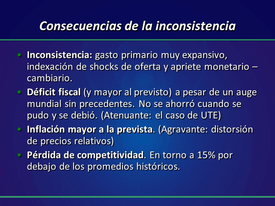 Consecuencias de la inconsistencia Inconsistencia: gasto primario muy expansivo, indexación de shocks de oferta y apriete monetario – cambiario. Défic
