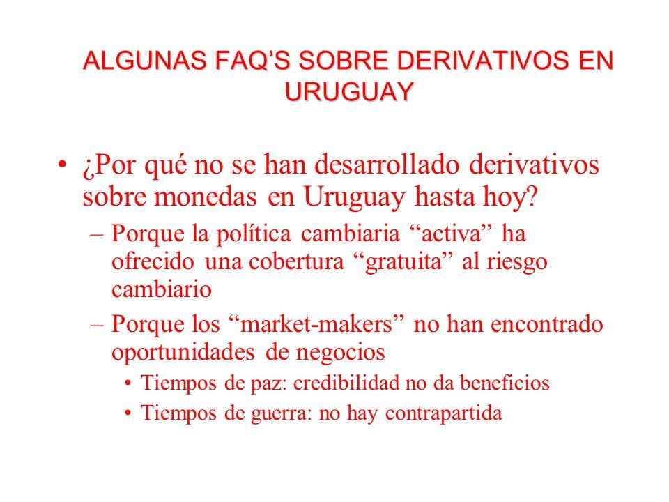ALGUNAS FAQS SOBRE DERIVATIVOS EN URUGUAY ¿Por qué no se han desarrollado derivativos sobre monedas en Uruguay hasta hoy.