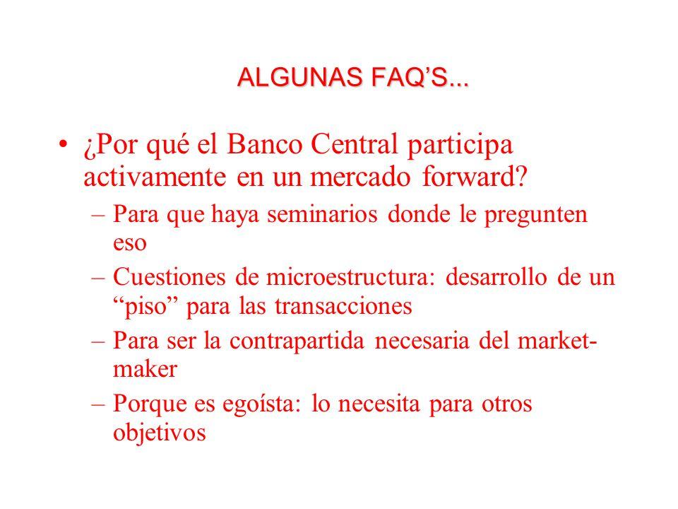 ALGUNAS FAQS... ¿Por qué el Banco Central participa activamente en un mercado forward.