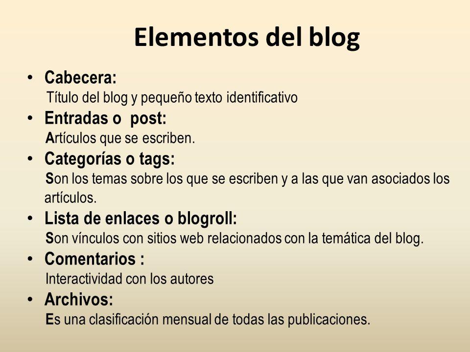 Elementos del blog Cabecera: Título del blog y pequeño texto identificativo Entradas o post: A rtículos que se escriben. Categorías o tags: S on los t