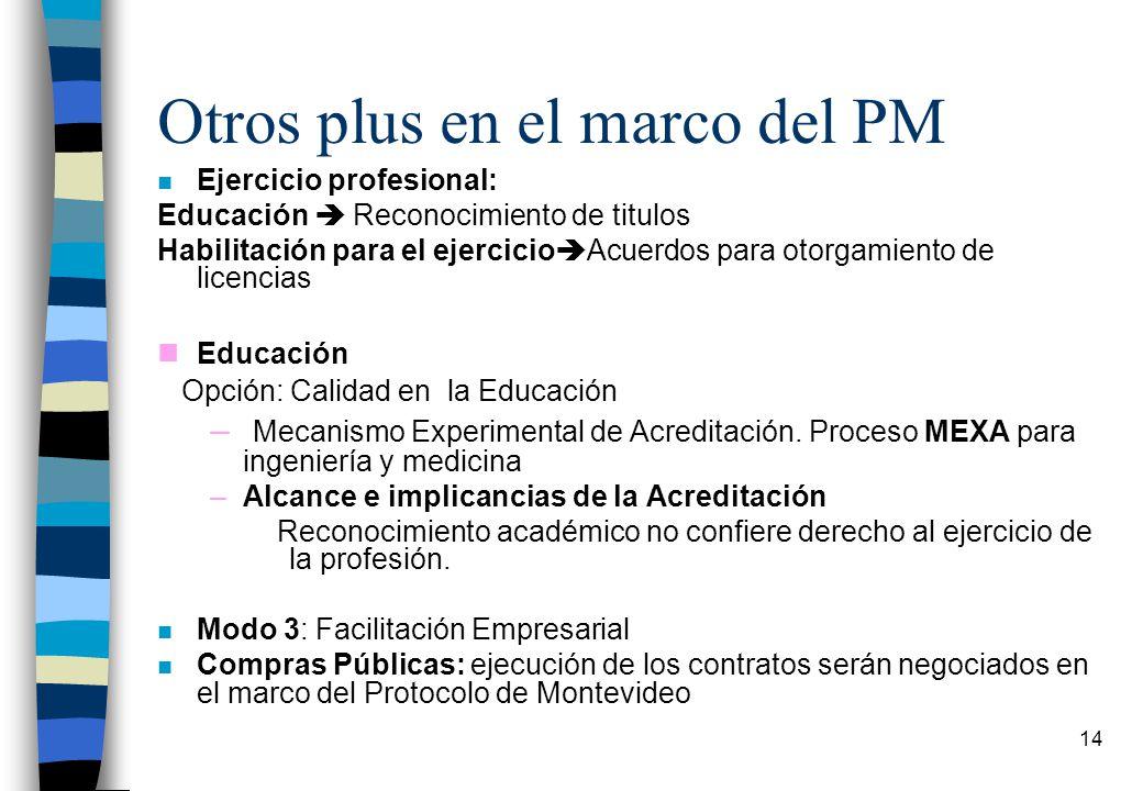 13 PMCS y AGCS: textos sobre reconocimiento mutuo n PMCS (Art. XI.2): Cada Estado Parte se compromete a alentar a las entidades competentes en sus res