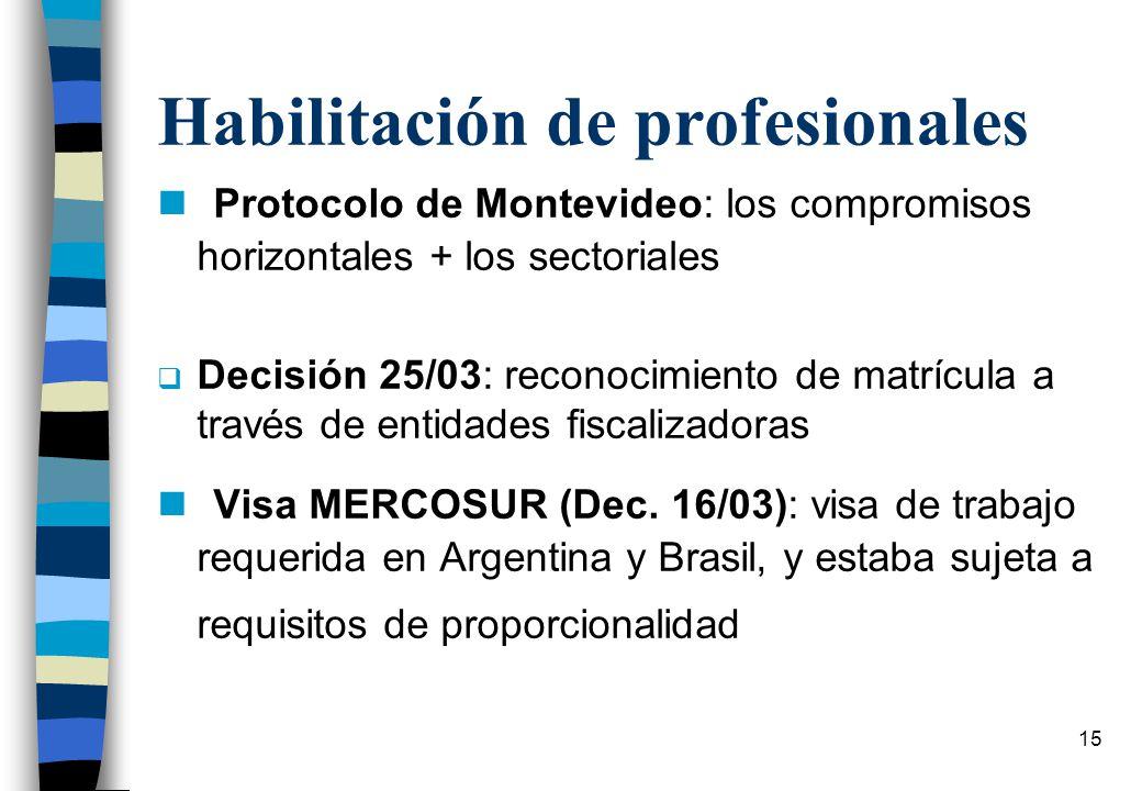 14 Otros plus en el marco del PM n Ejercicio profesional: Educación Reconocimiento de titulos Habilitación para el ejercicio Acuerdos para otorgamient