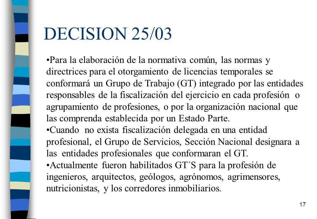 16 DECISION 25/03 DISPOSICIONES GENERALES El otorgamiento de licencias, matriculas o certificados para la prestación temporal de servicios profesional