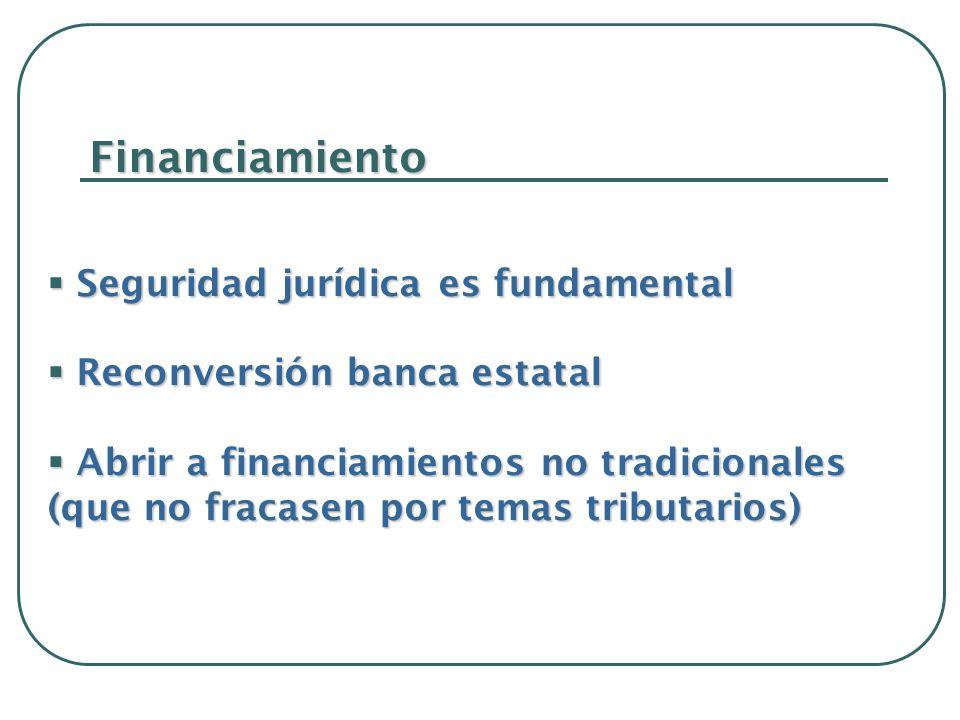 Financiamiento Seguridad jurídica es fundamental Seguridad jurídica es fundamental Reconversión banca estatal Reconversión banca estatal Abrir a financiamientos no tradicionales (que no fracasen por temas tributarios) Abrir a financiamientos no tradicionales (que no fracasen por temas tributarios)