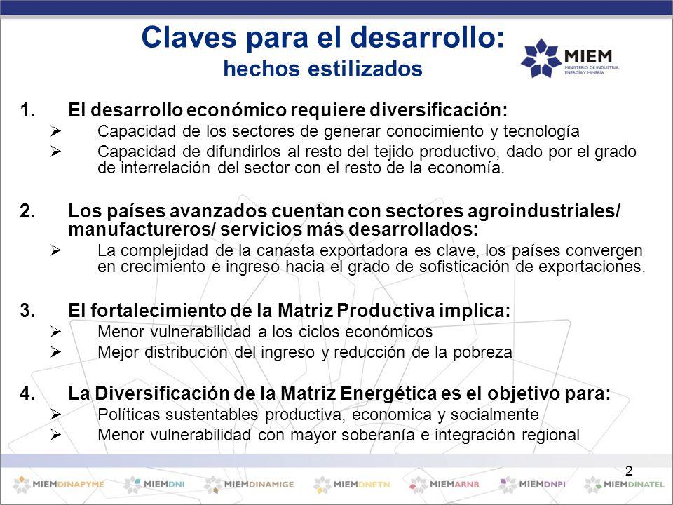 2 Claves para el desarrollo: hechos estilizados 1.El desarrollo económico requiere diversificación: Capacidad de los sectores de generar conocimiento y tecnología Capacidad de difundirlos al resto del tejido productivo, dado por el grado de interrelación del sector con el resto de la economía.