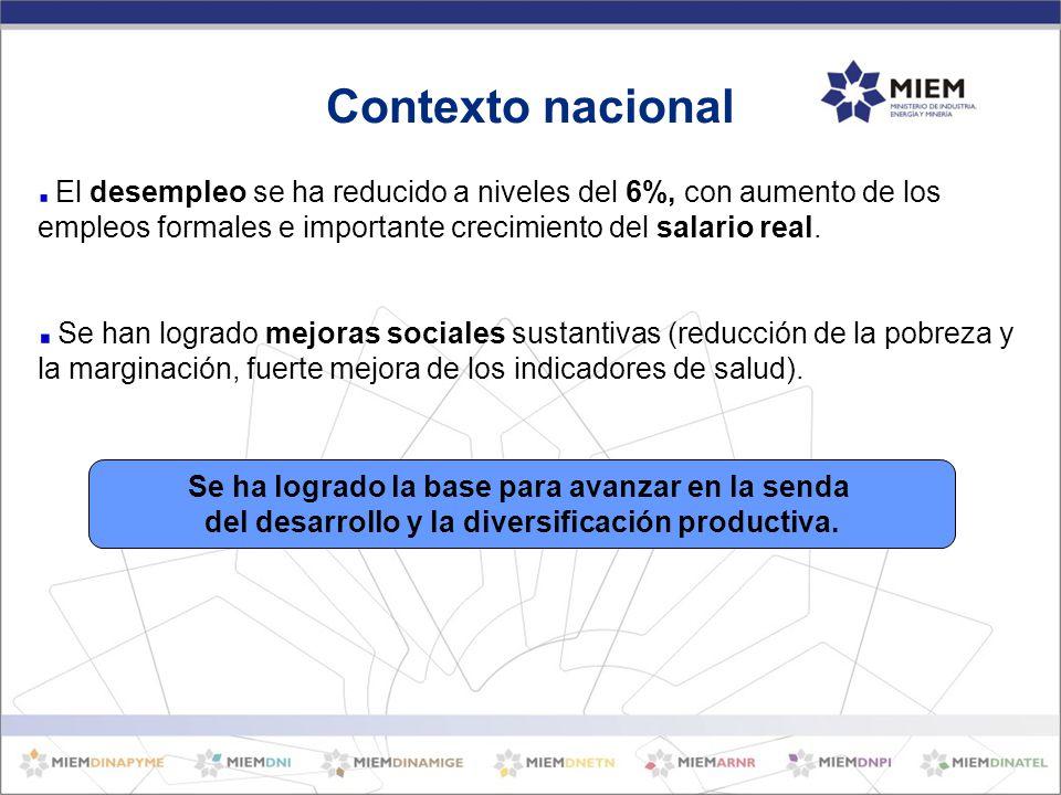 Decretos y acciones de Promoción de industrias de base estratégicas: electrónica, metal mecánica, biotecnología ….